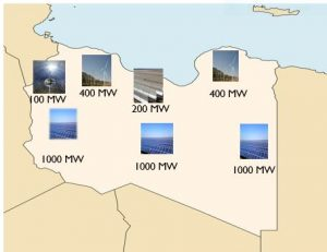 GECOL's plan to expand Libya's renewable energy (GECOL).